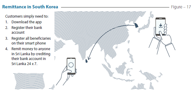 Kyc Korean Supplier